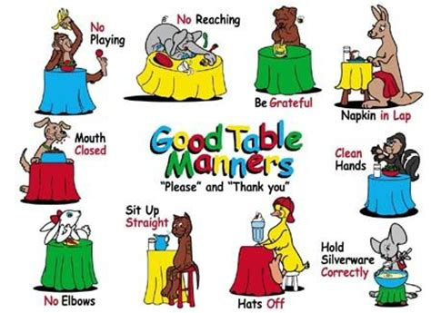 An essay of good manners